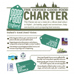 View the Oxford Good Food Charter